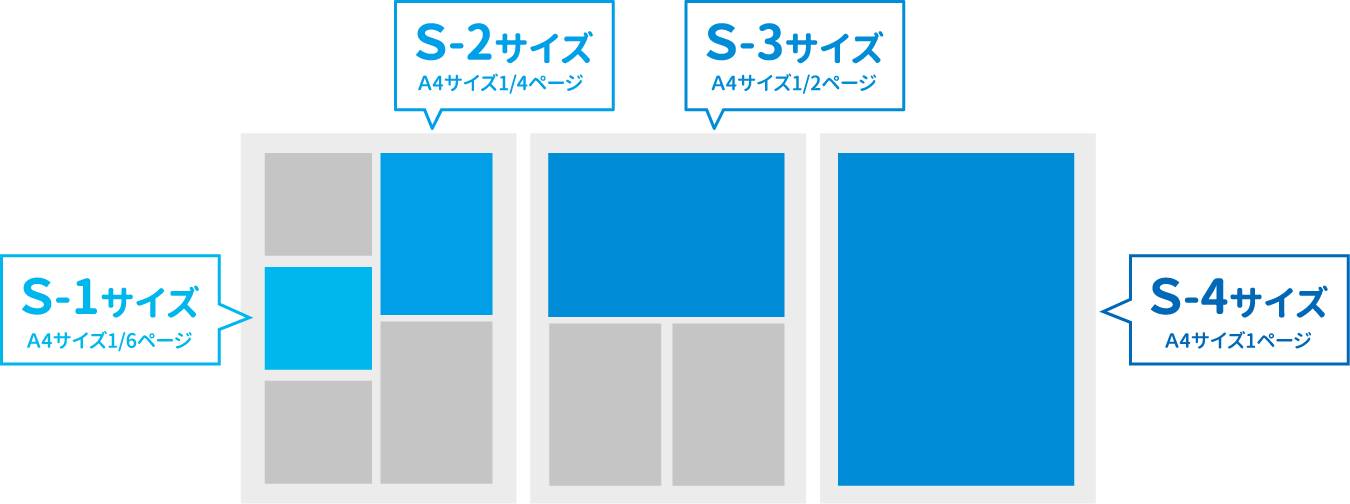 S-1サイズA4サイズ1/6ページ・S-2サイズA4サイズ1/4ページ・S-3サイズA4サイズ1/2ページ・S-4サイズA4サイズ1ページ